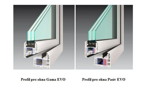 plastová okna, profily